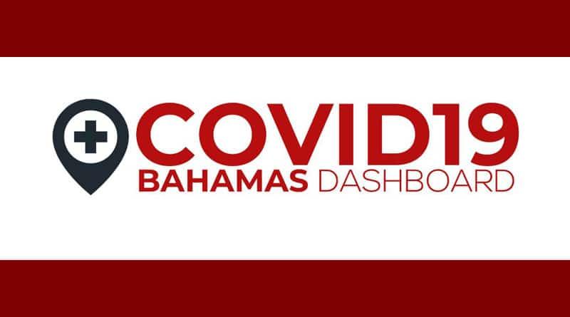 bahamas covid-19 travel restrictions